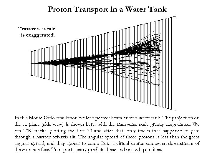 Proton Transport in a Water Tank Transverse scale is exaggerated! In this Monte Carlo