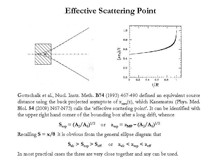 Effective Scattering Point Gottschalk et al. , Nucl. Instr. Meth. B 74 (1993) 467