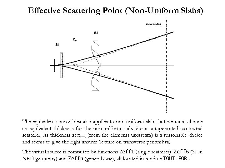 Effective Scattering Point (Non-Uniform Slabs) The equivalent source idea also applies to non-uniform slabs