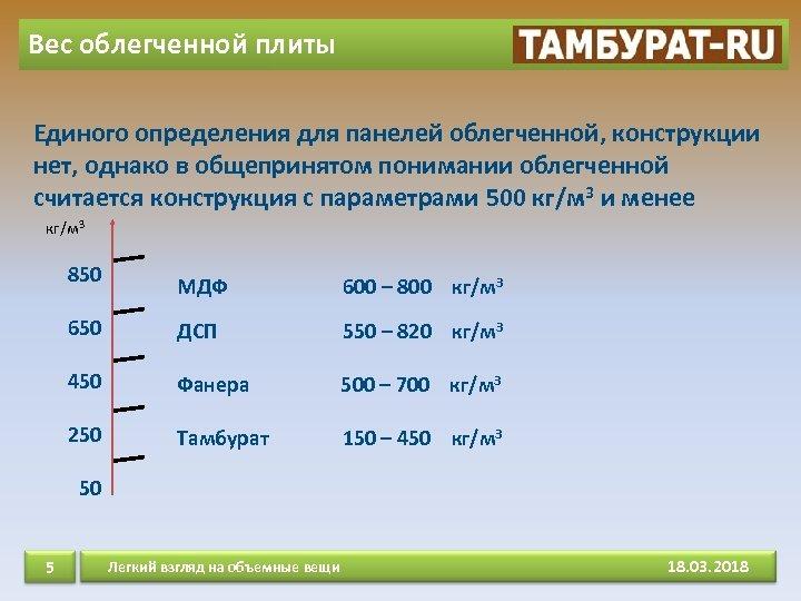 Вес облегченной плиты Единого определения для панелей облегченной, конструкции нет, однако в общепринятом понимании