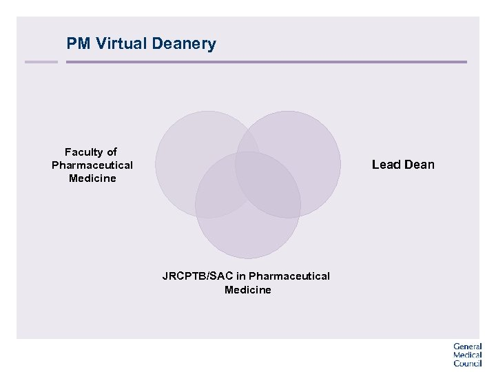 PM Virtual Deanery Faculty of Pharmaceutical Medicine Lead Dean JRCPTB/SAC in Pharmaceutical Medicine