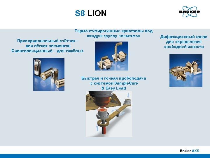 S 8 LION Термо-статированные кристаллы под каждую группу элементов Пропорциональный счётчик для лёгких элементов