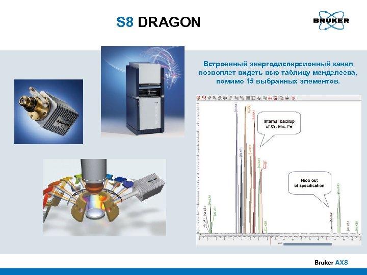 S 8 DRAGON Встроенный энергодисперсионный канал позволяет видеть всю таблицу менделеева, помимо 15 выбранных