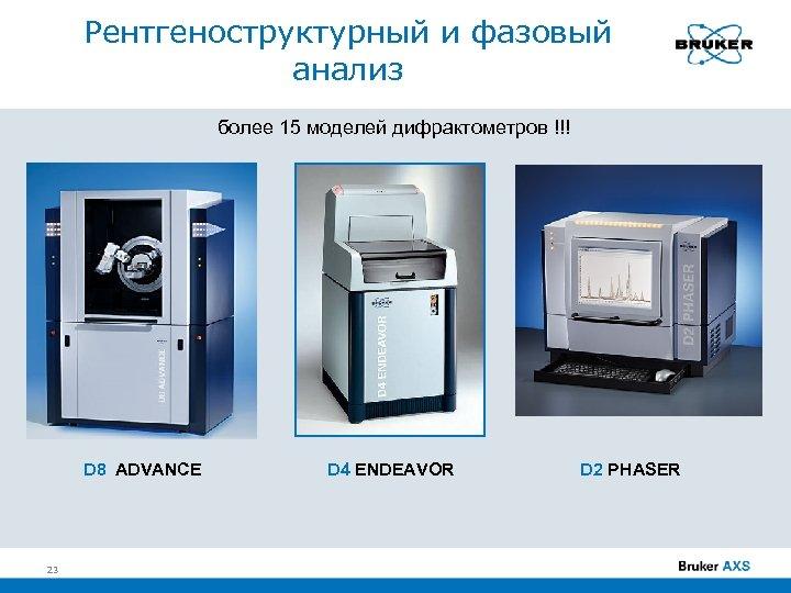 Рентгеноструктурный и фазовый анализ более 15 моделей дифрактометров !!! D 8 ADVANCE 23 D