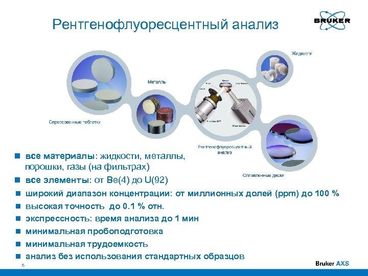 Рентгенофлуоресцентный анализ все материалы: жидкости, металлы, порошки, газы (на фильтрах) все элементы: от Be(4)