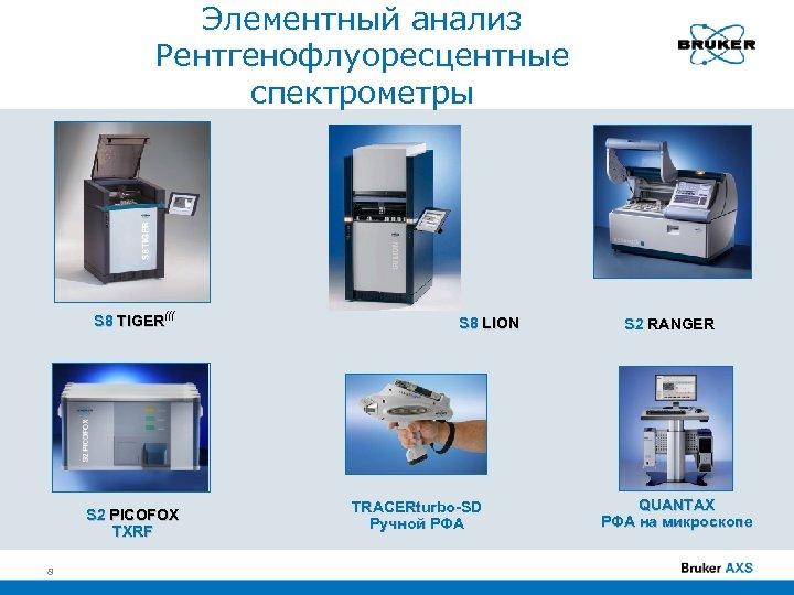 Элементный анализ Рентгенофлуоресцентные спектрометры S 8 TIGER((( S 2 PICOFOX TXRF 8 S 8