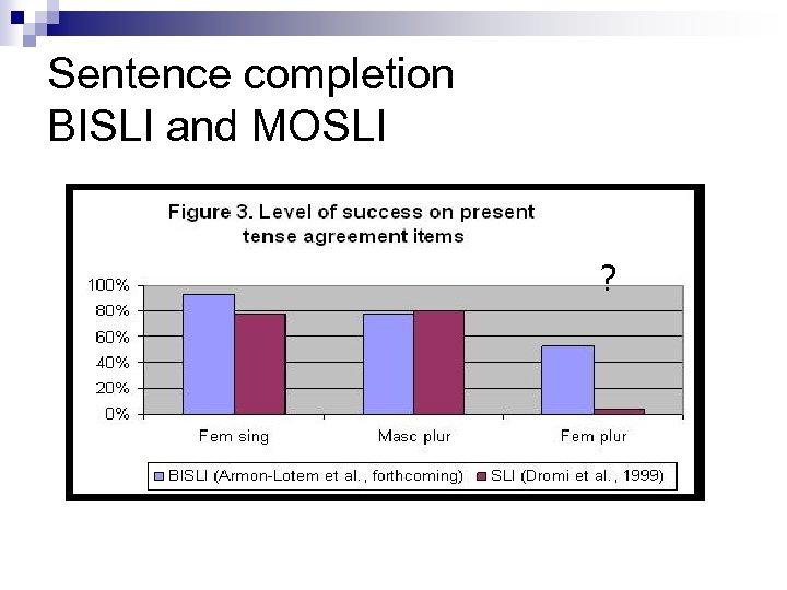 Sentence completion BISLI and MOSLI ?