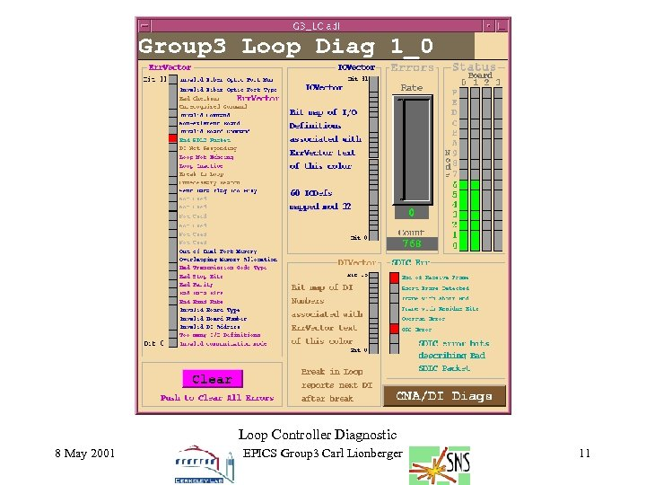 Loop Controller Diagnostic 8 May 2001 EPICS Group 3 Carl Lionberger 11