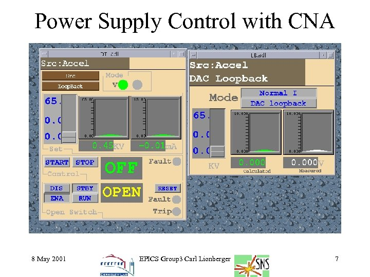 Power Supply Control with CNA 8 May 2001 EPICS Group 3 Carl Lionberger 7