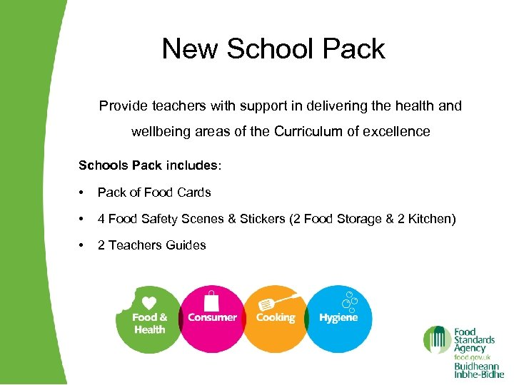 New School Pack Provide teachers with support in delivering the health and wellbeing areas