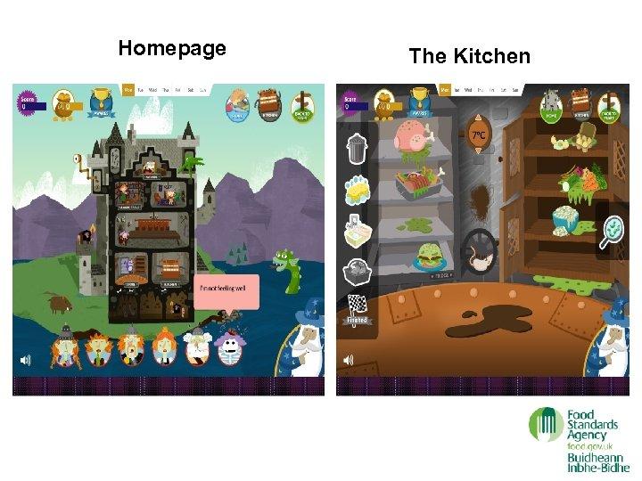 Homepage The Kitchen