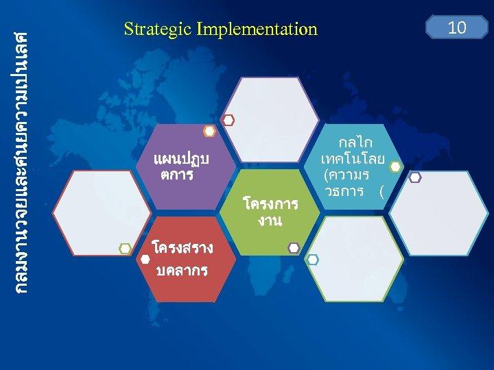 กลมงานวจยและศนยความเปนเลศ 10 Strategic Implementation แผนปฏบ ตการ โครงการ งาน โครงสราง บคลากร กลไก เทคโนโลย (ความร วธการ