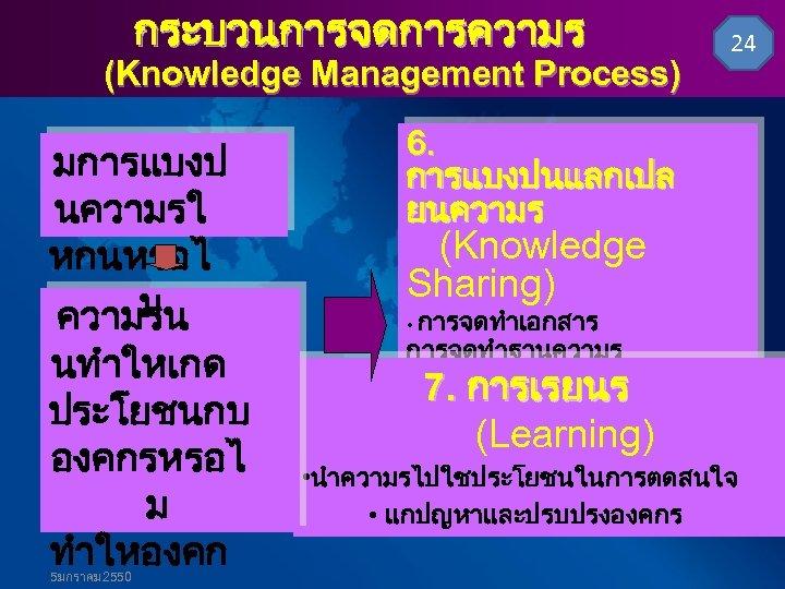 กระบวนการจดการความร (Knowledge Management Process) มการแบงป นความรใ หกนหรอไ ม ความรน นทำใหเกด ประโยชนกบ องคกรหรอไ ม ทำใหองคก