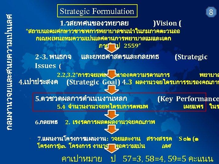"""กลมงานวจยและศนยความเปนเลศ Strategic Formulation 1. วสยทศนของวทยาลย 8 )Vision ( """"สถาบนอดมศกษาวชาชพการพยาบาลชนนำในภมภาคตะวนออ กเฉยงเหนอทมความเปนเลศดานการพยาบาลแมและเดก ภายในป 2559"""" 2 -3."""