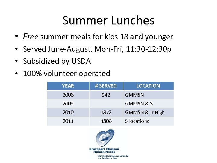Summer Lunches • Free summer meals for kids 18 and younger • Served June-August,