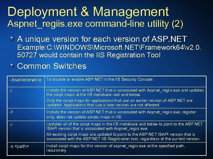 Deployment & Management Aspnet_regiis. exe command-line utility (2) A unique version for each version