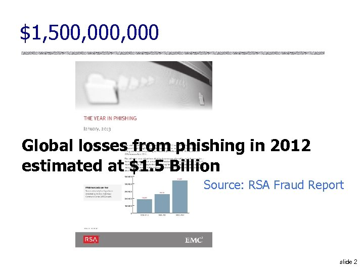 $1, 500, 000 Global losses from phishing in 2012 estimated at $1. 5 Billion