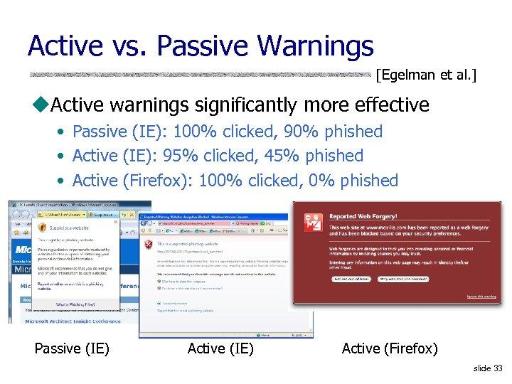 Active vs. Passive Warnings [Egelman et al. ] u. Active warnings significantly more effective