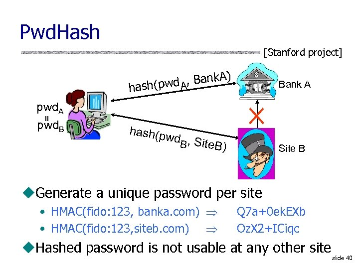 Pwd. Hash [Stanford project] k. A) wd A, Ban hash(p = pwd. A pwd.