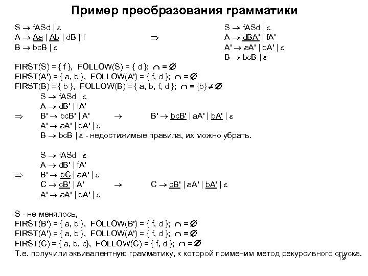 Пример преобразования грамматики S f. ASd | A Aa | Ab | d. B