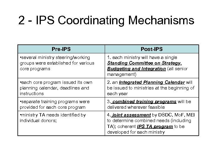 2 - IPS Coordinating Mechanisms Pre-IPS Post-IPS • several ministry steering/working groups were established