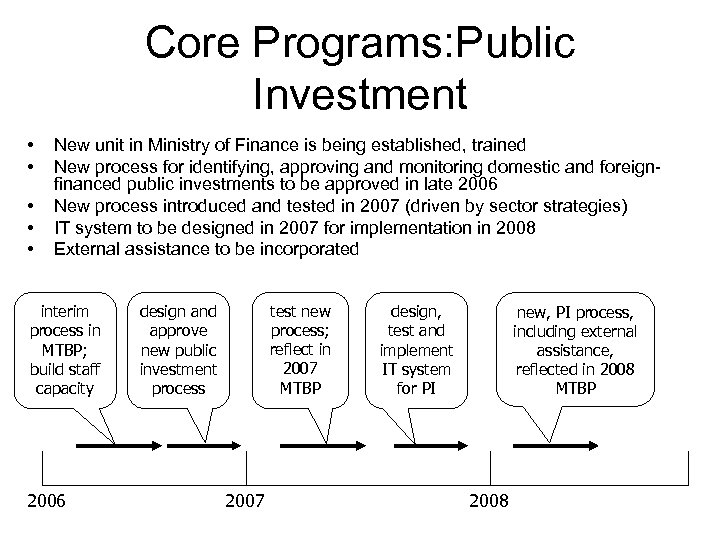 Core Programs: Public Investment • • • New unit in Ministry of Finance is