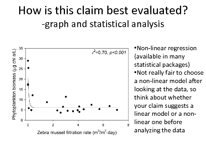 How is this claim best evaluated? -graph and statistical analysis • Non-linear regression (available