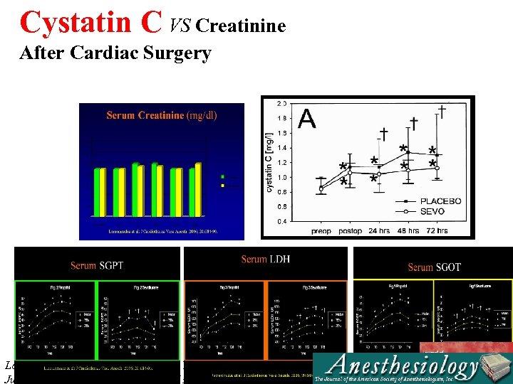 Cystatin C VS Creatinine After Cardiac Surgery Lorsomradee S. , et al. J Cardiothorac