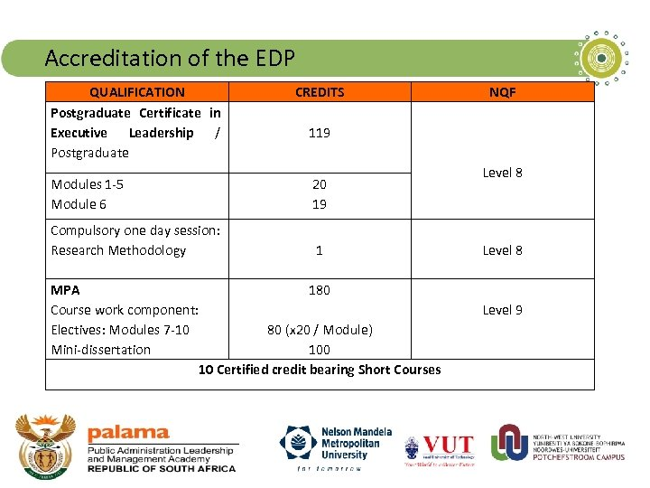 Accreditation of the EDP QUALIFICATION Postgraduate Certificate in Executive Leadership / Postgraduate CREDITS NQF
