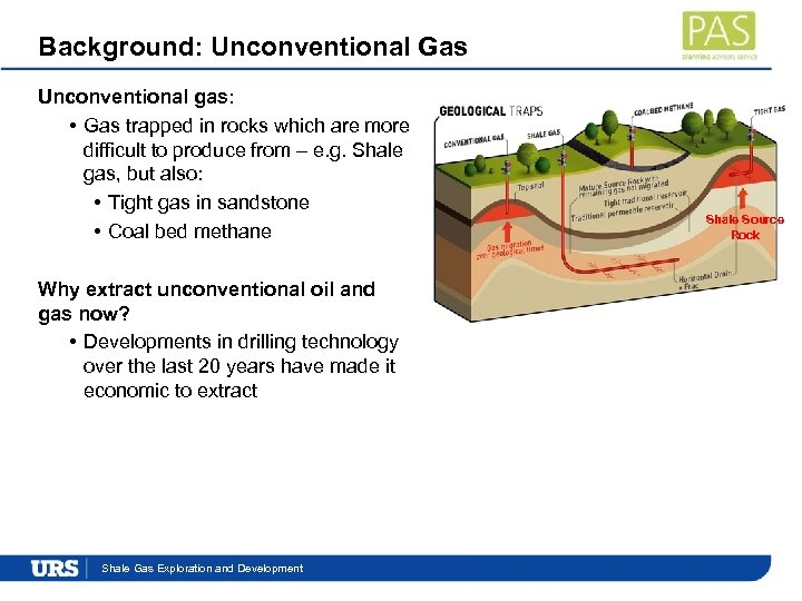 Background: Unconventional Gas Unconventional gas: • Gas trapped in rocks which are more difficult