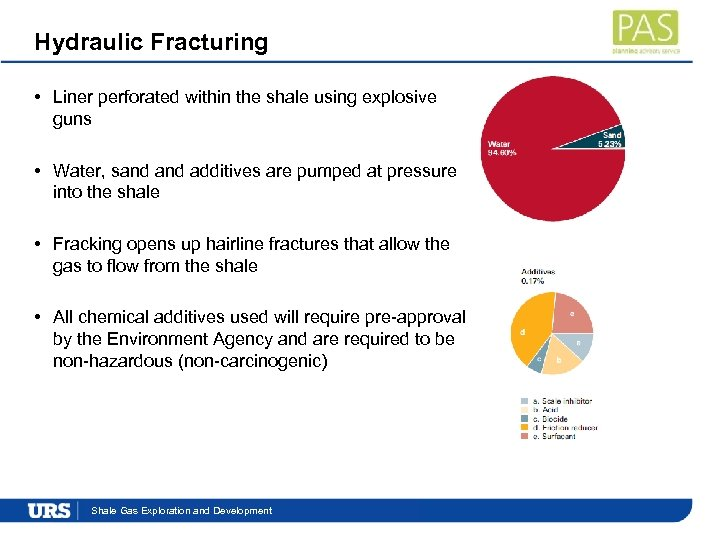 Hydraulic Fracturing • Liner perforated within the shale using explosive guns • Water, sand
