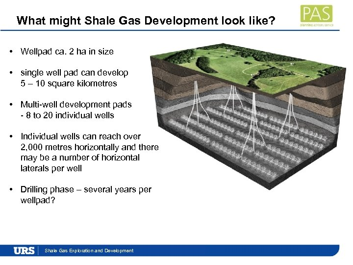 What might Shale Gas Development look like? • Wellpad ca. 2 ha in size