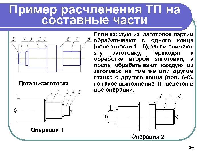 Пример расчленения ТП на составные части Деталь-заготовка Если каждую из заготовок партии обрабатывают с