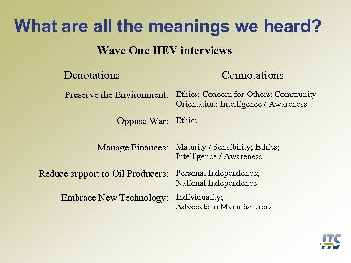 What are all the meanings we heard? Wave One HEV interviews Denotations Connotations Preserve