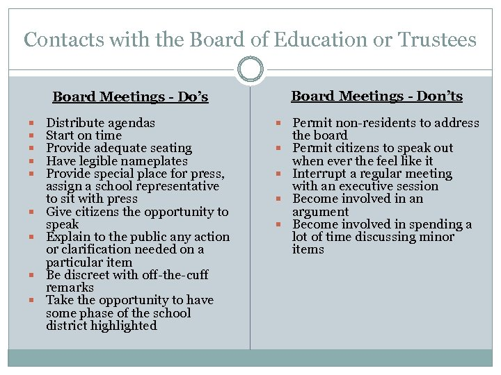 Contacts with the Board of Education or Trustees Board Meetings - Don'ts Board Meetings