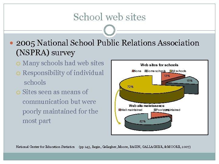 School web sites 2005 National School Public Relations Association (NSPRA) survey Many schools had