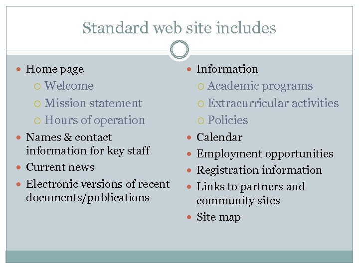 Standard web site includes Home page Welcome Mission statement Hours of operation Names &
