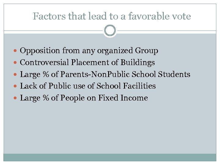 Factors that lead to a favorable vote Opposition from any organized Group Controversial Placement
