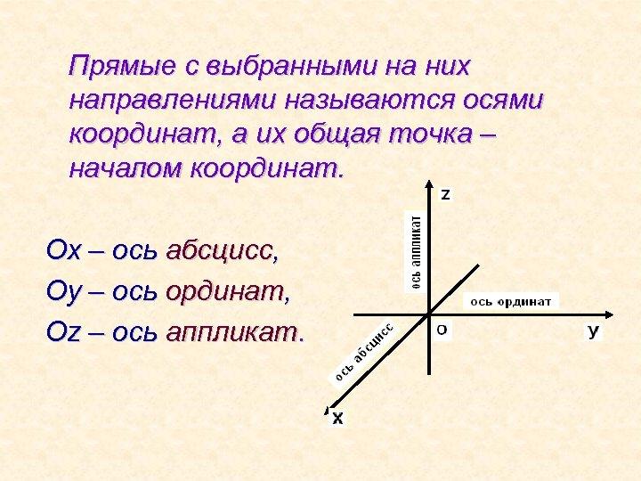 Прямые с выбранными на них направлениями называются осями координат, а их общая точка –