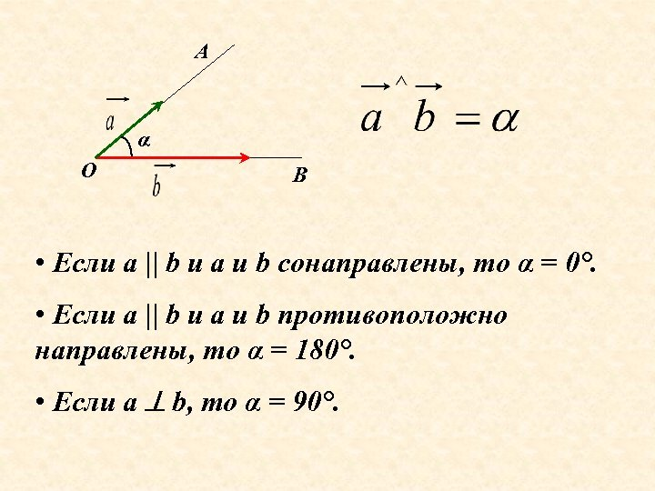А α О В • Если а || b и а и b сонаправлены,