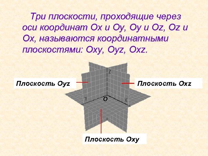 Три плоскости, проходящие через оси координат Ох и Оу, Оу и Оz, Оz и