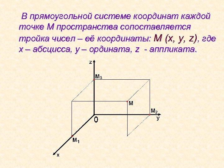 В прямоугольной системе координат каждой точке М пространства сопоставляется тройка чисел – её координаты: