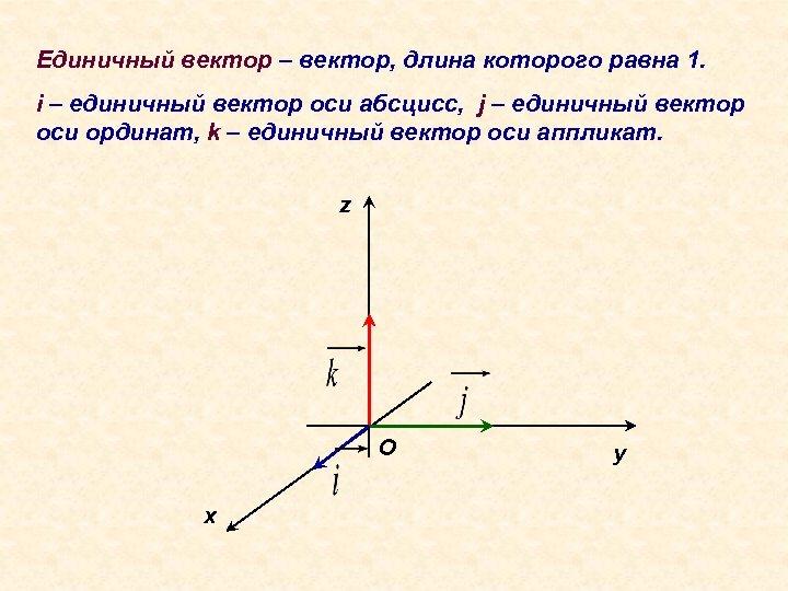 Единичный вектор – вектор, длина которого равна 1. i – единичный вектор оси абсцисс,