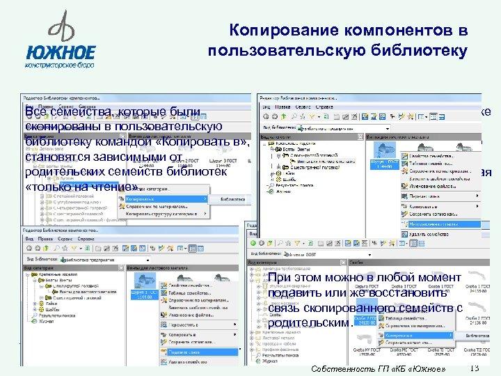 Копирование компонентов в пользовательскую библиотеку Все семейства, которые были скопированы в пользовательскую библиотеку командой