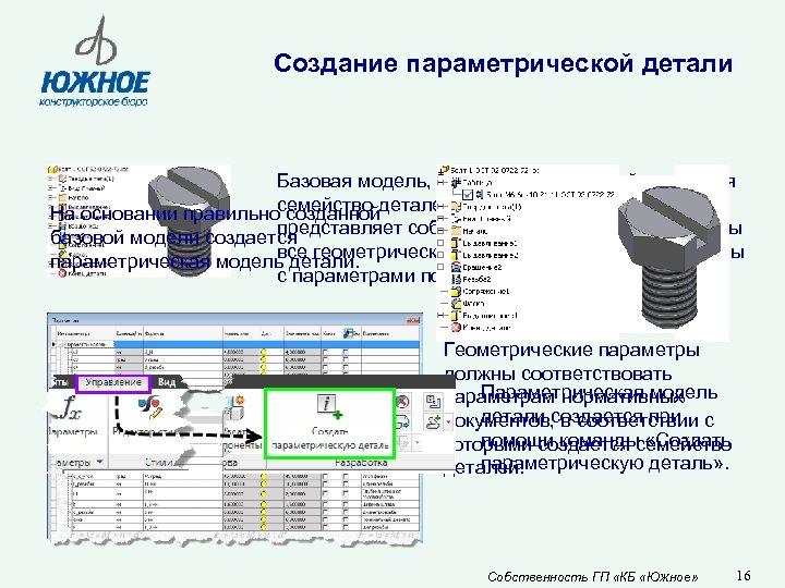 Создание параметрической детали Базовая модель, на основании которой создается На основании правильносемейство деталей в