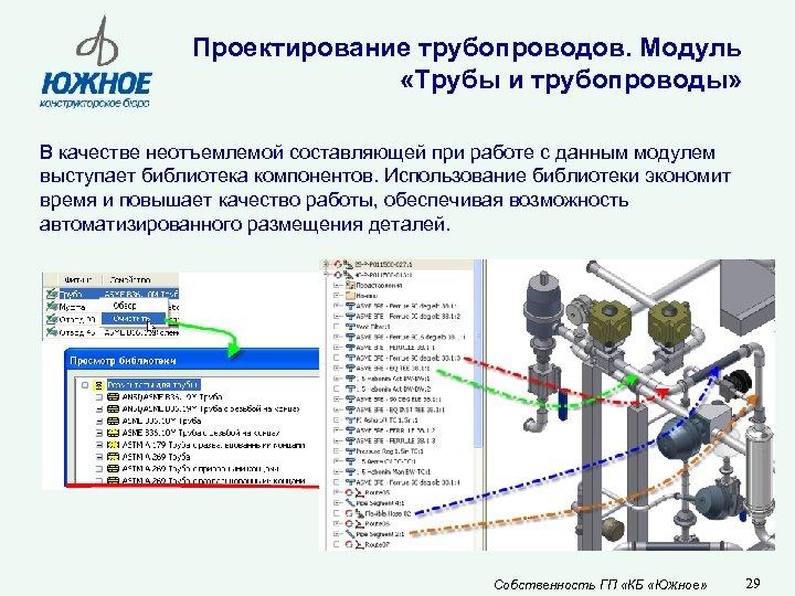 Проектирование трубопроводов. Модуль «Трубы и трубопроводы» В качестве неотъемлемой составляющей при работе с данным