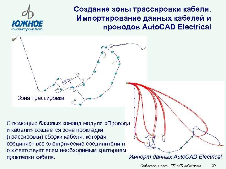Создание зоны трассировки кабеля. Импортирование данных кабелей и проводов Auto. CAD Electrical Зона трассировки