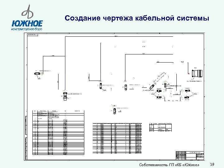 Создание чертежа кабельной системы Собственность ГП «КБ «Южное» 39
