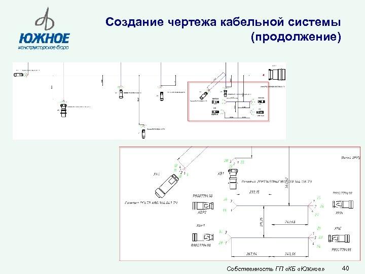 Создание чертежа кабельной системы (продолжение) Собственность ГП «КБ «Южное» 40