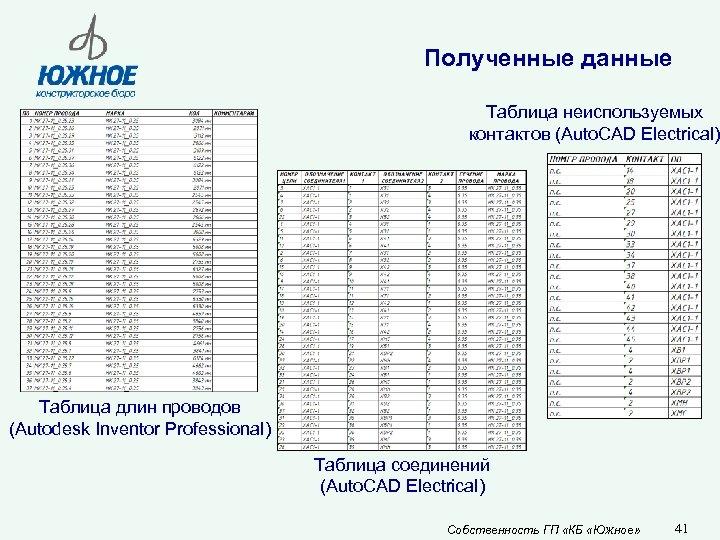 Полученные данные Таблица неиспользуемых контактов (Auto. CAD Electrical) Таблица длин проводов (Autodesk Inventor Professional)